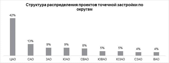 Где находится в рузаевке банк хоум кредит